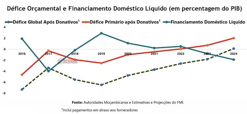 FMI WEO 2019