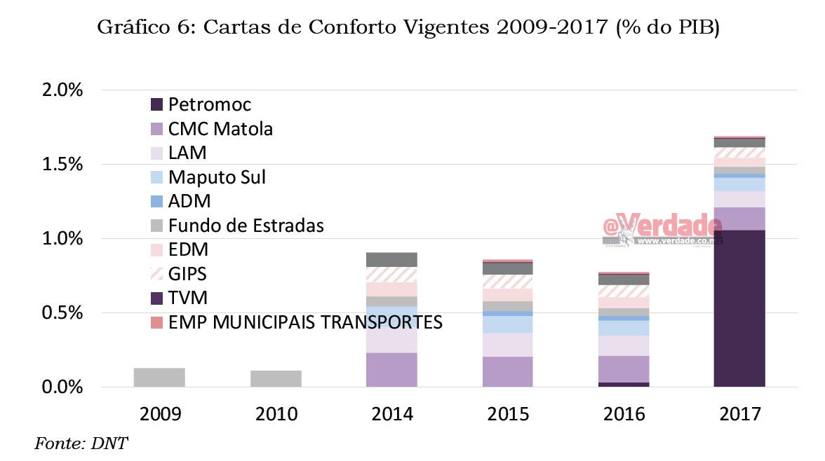 Relatório de Riscos Fiscais 2019